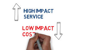 High service low cost