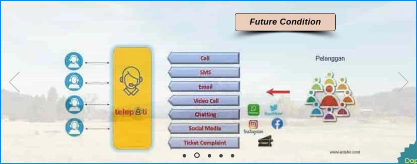 Future condition