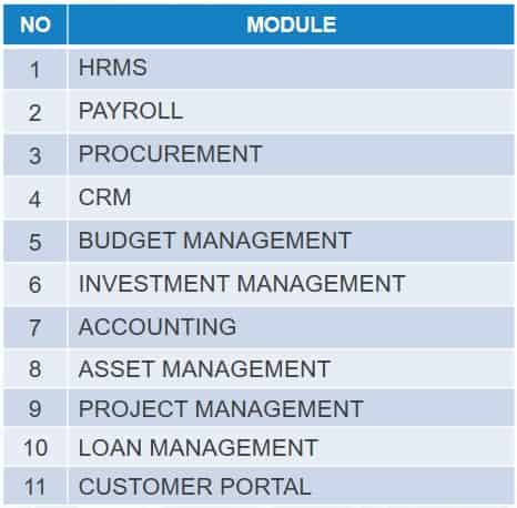 Module finance accounting