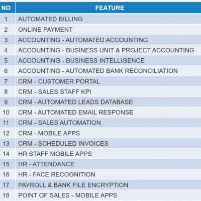 Feature CRM software